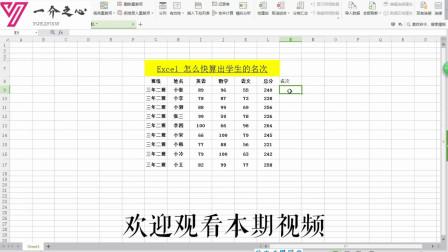 办公软件excel实用技巧,利用数据排序排名次几分钟搞定
