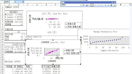 Excel教程-2.图表绘制技巧