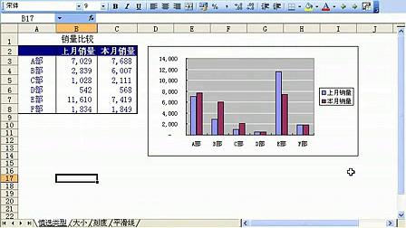 C08走出图表制作的误区《Excel图表实战技巧精粹》视频导读教程_标清