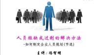 人员短缺或过剩的解决方法-如何制定企业人员规划(节选)