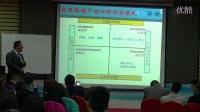 刘建民讲师:DiSC 销售沟通-理论模型简介