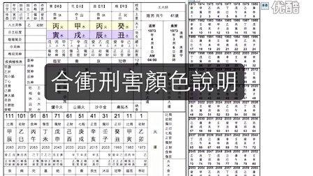 紫微斗数-meen.tw 宏科数位八字排盘合冲刑害功能颜色操作说明-王文華老师