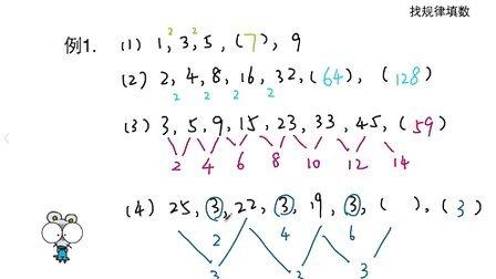 奥数三年级2-找规律填数