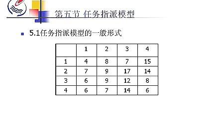 19整数规划(5)