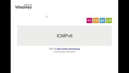 【IPv6-03】ICMPv6详解(上)