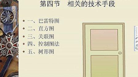 21全面质量管理(5)
