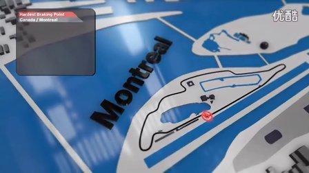 F1布雷博制动真相 - 2014年加拿大蒙特利尔