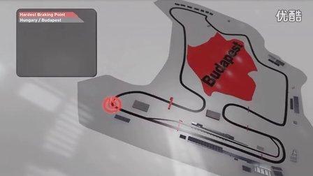 F1布雷博制动真相 - 2014年匈牙利布达佩斯