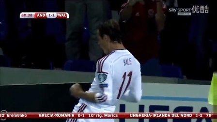 [Euro2016预]And 1-2 Wal - Highlights