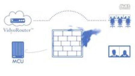 VidyoRouter 云计算虚拟化方案