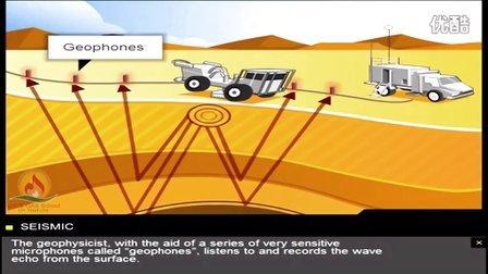 三维地震成像