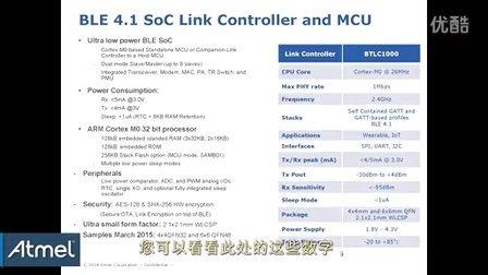 CES 2015: 低功耗Bluetooth Smart平台
