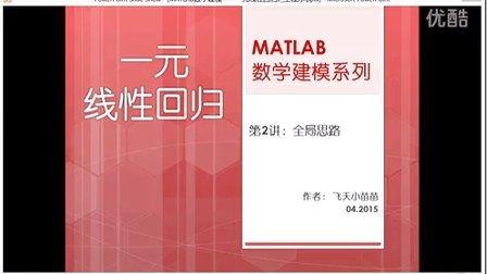 MATLAB数学建模——一元线性回归2_全局思路