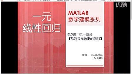 MATLAB数学建模——一元线性回归3_第一部分_绘制采样数据的图形