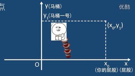 【节操呵呵哒】学渣乐园-函数-1