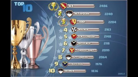 'Unofficial' Clan Wars World Ranking 5-25-2015