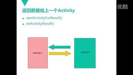 [4.2.3 ] Activity退出返回数据