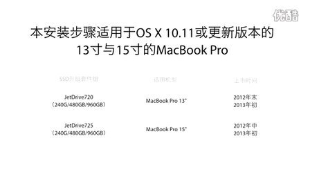 创见苹果专用固盘2012至2013MBPOS X 10.11安装视频