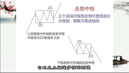 缠论课程第四课:缠论中枢和背驰 谷粟解禅 缠中说禅
