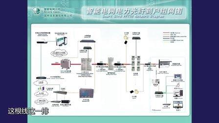 刘建明:智能电网,改变你我的生活