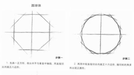 新手素描自学基础视频教程_用辅助线画出形体好看的圆的正确方法和铅笔的握笔方式介绍
