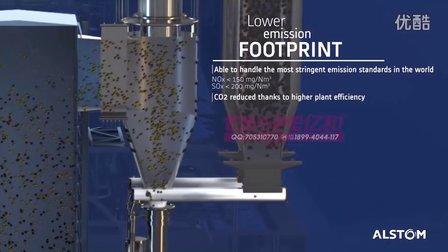 脱硫除尘系统工艺原理三维动画