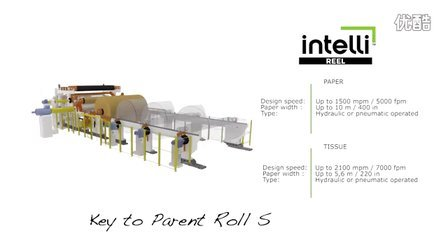 How It's Made - PMP Intelli - Reel® 纸机卷取部 - Process From A to Z