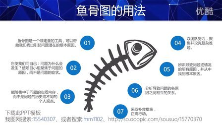 鱼骨图PPT模板漂亮鱼刺图管理培训PPT模版幻灯片LOWPOLY动态背景素材
