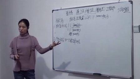 曹老五联通通讯增值业务讲座2_高清
