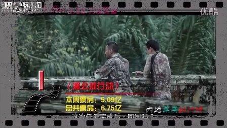 2016内地电影票房排行榜10.3-10.9周票房《湄公河行动》一路狂飙 爵迹真人CG不是五毛