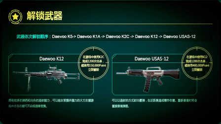 【蓝尼玛】CSO2新枪Daewoo K12 Daewoo USAS-12 评测