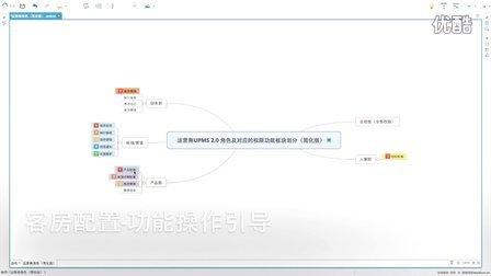 """02-联寓2.0 智能公寓管理-WEB端-""""客房配置"""""""