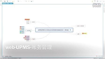 04-联寓2.0 智能公寓管理-WEB端-upms-账务管理
