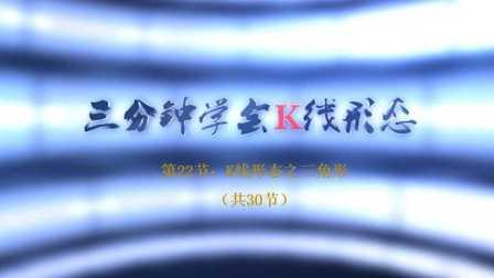 【李志尚】三分钟学会K线形态(共30节)第22节:K线形态之三角形
