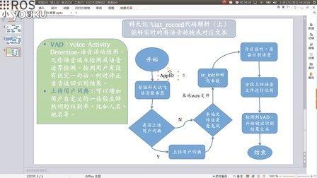 ROS语音交互系统_(6)科大讯飞连续语音识别代码解析(上)