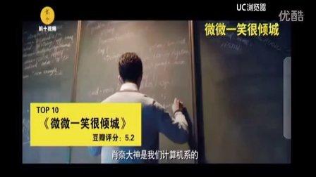 2016年十大新片烂片,豆瓣网友评分结果