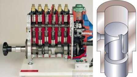 四冲程柴油机工作原理、柴油机高压共轨、排放处理及与汽油机发动机性能对比