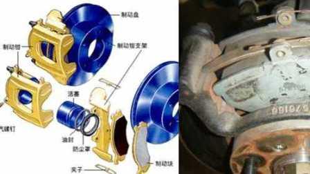 液压制动盘式制动器结构、原理及故障修理