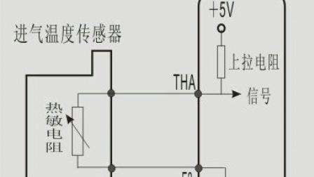 电喷发动机传感器1-进气温度传感器作用、原理、监测及检测