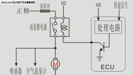 电喷燃油系统02-详解电动汽油泵的结构原理及故障处理