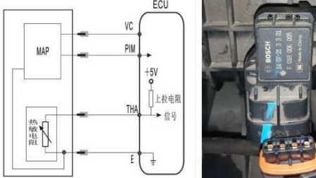 电喷发动机传感器03-进气压力传感器结构、原理及检测