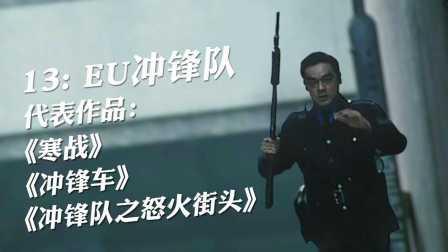 【盘点控】香港警种盘点13:EU冲锋队