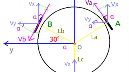 2.三轮全向移动底盘的运动学建模和分析
