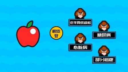 吃苹果能减肥?要看你吃对了没!