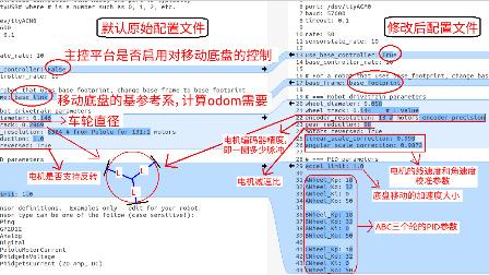 5.修改上位机ros_arduino_python代码
