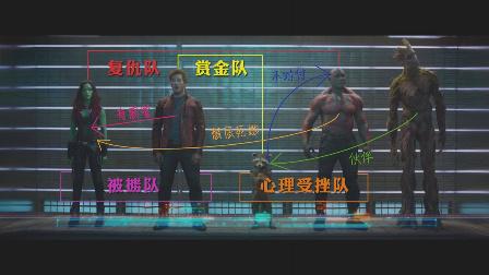 【盘点控】彩蛋篇07:银河护卫队