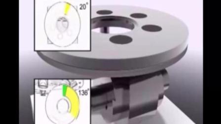 凸轮分割器原理动画_让抽象变得简单