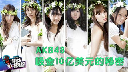 今年AKB48总选举有点唬 雅达利新主机重返战场? 106