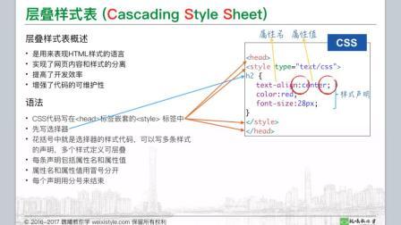 3.1 层叠样式表