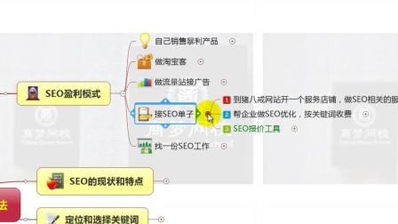 seo优化培训 网站优化教程 (3)